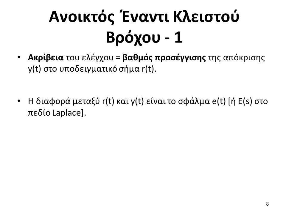 Ανοικτός Έναντι Κλειστού Βρόχου - 1 Ακρίβεια του ελέγχου = βαθμός προσέγγισης της απόκρισης y(t) στο υποδειγματικό σήμα r(t).