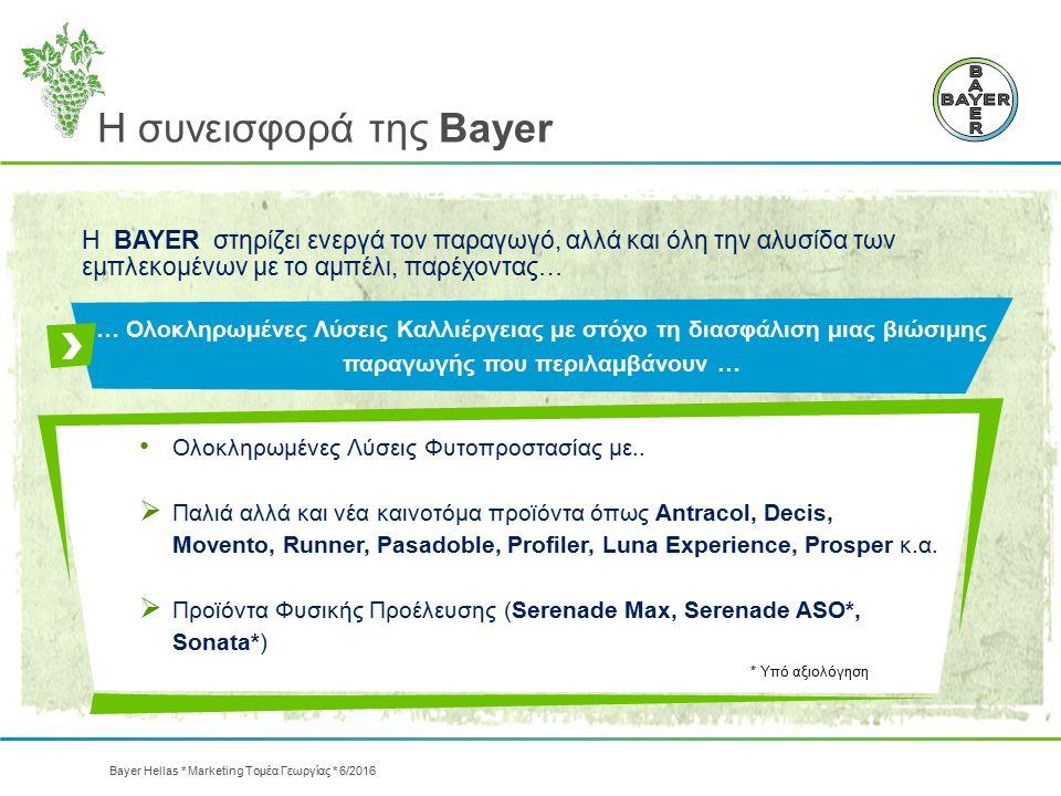Η συνεισφορά της Bayer Ολοκληρωμένες Λύσεις Φυτοπροστασίας με..  Παλιά αλλά και νέα καινοτόμα προϊόντα όπως Antracol, Decis, Movento, Runner, Pasadob