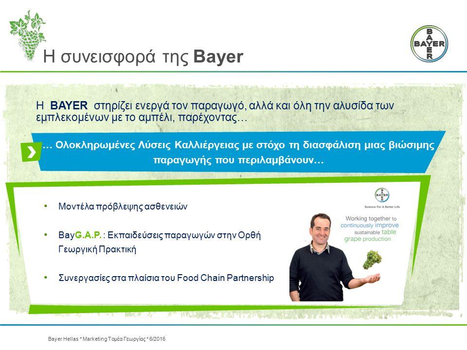 Μοντέλα πρόβλεψης ασθενειών BayG.A.P. : Εκπαιδεύσεις παραγωγών στην Ορθή Γεωργική Πρακτική Συνεργασίες στα πλαίσια του Food Chain Partnership Η BAYER