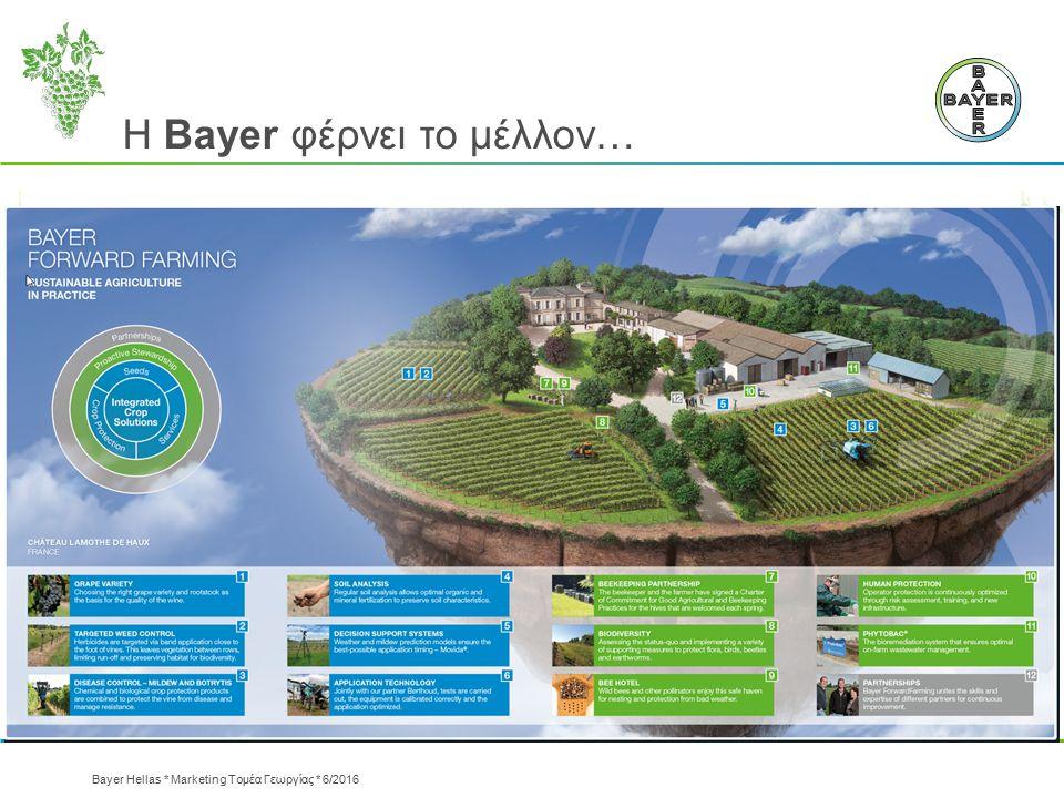 Η Bayer φέρνει το μέλλον… Bayer Hellas * Marketing Τομέα Γεωργίας * 6/2016