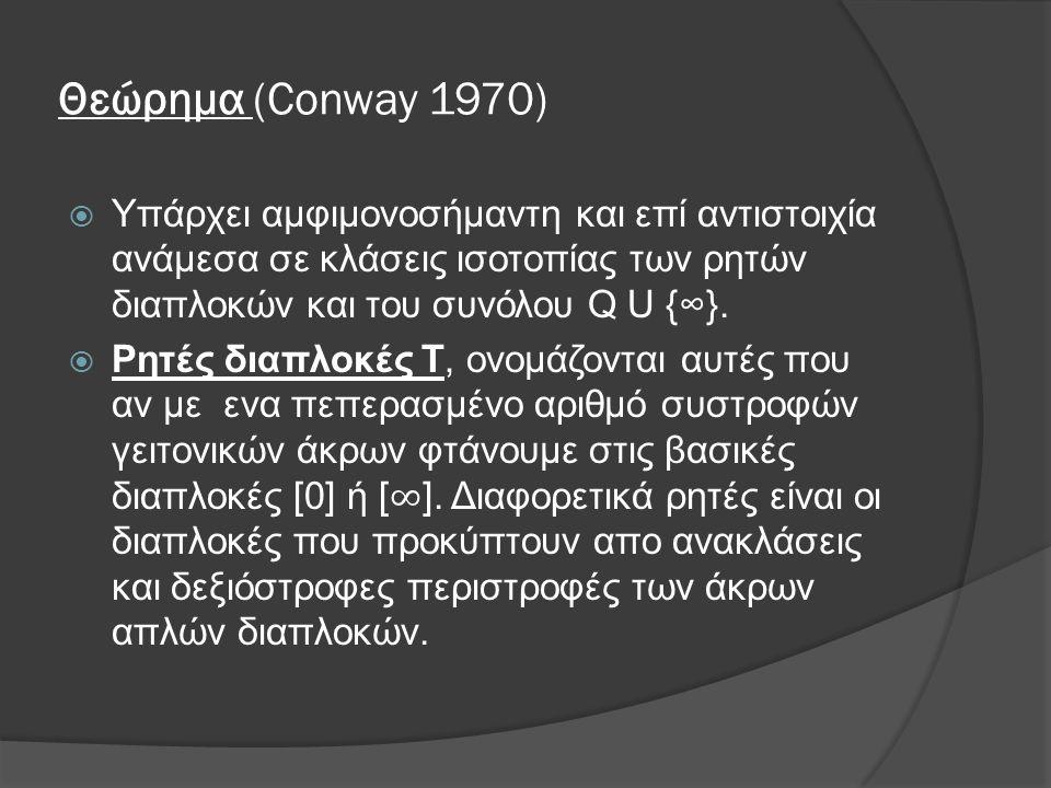 Θεώρημα (Conway 1970)