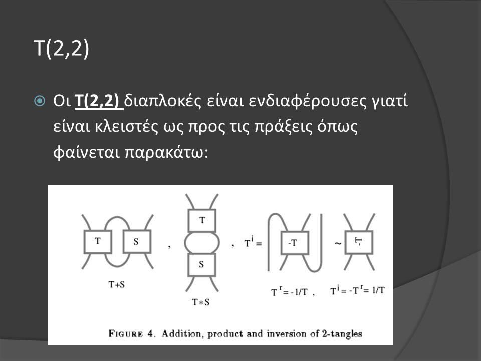 T(2,2)  Οι T(2,2) διαπλοκές είναι ενδιαφέρουσες γιατί είναι κλειστές ως προς τις πράξεις όπως φαίνεται παρακάτω: