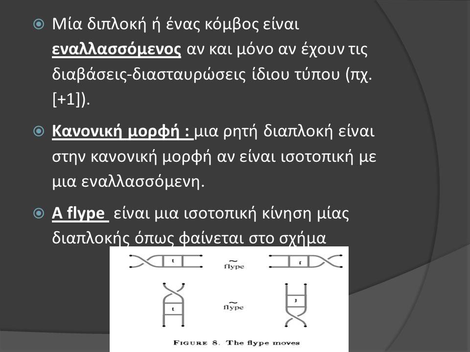  Μία διπλοκή ή ένας κόμβος είναι εναλλασσόμενος αν και μόνο αν έχουν τις διαβάσεις-διασταυρώσεις ίδιου τύπου (πχ. [+1]).  Κανονική μορφή : μια ρητή