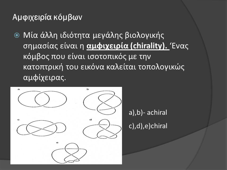 Αμφιχειρία κόμβων  Μία άλλη ιδιότητα μεγάλης βιολογικής σημασίας είναι η αμφιχειρία (chirality). 'Ενας κόμβος που είναι ισοτοπικός με την κατοπτρική