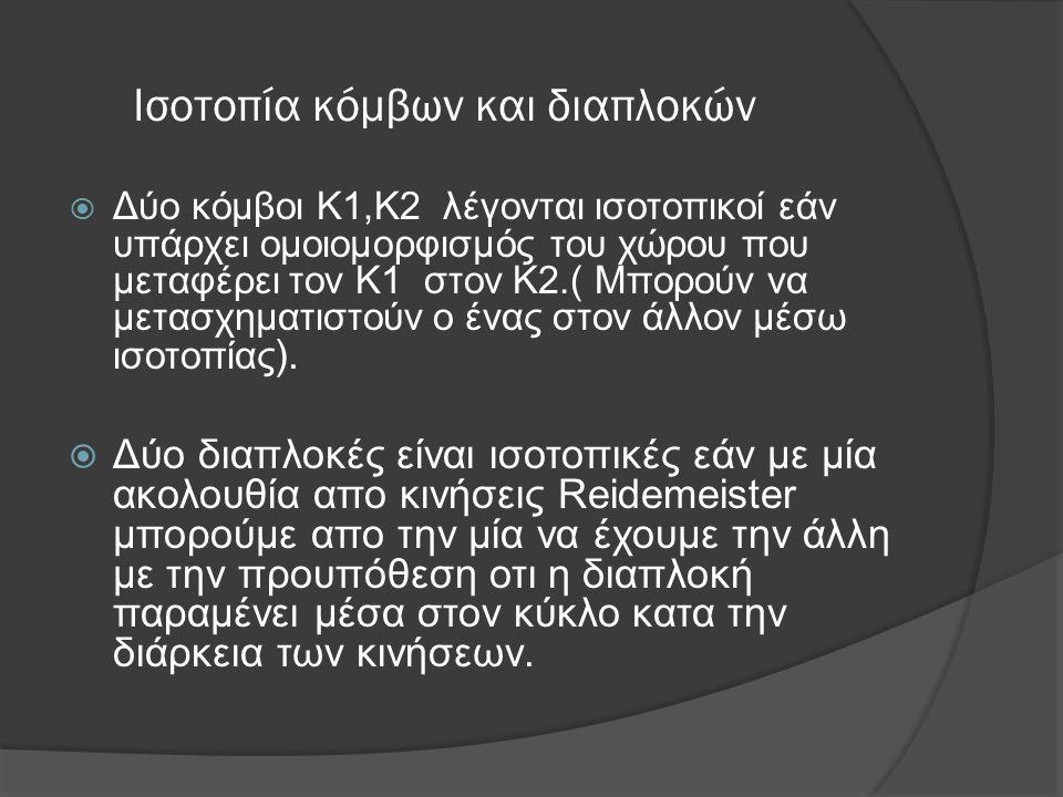 Ισοτοπία κόμβων και διαπλοκών  Δύο κόμβοι Κ1,Κ2 λέγονται ισοτοπικοί εάν υπάρχει ομοιομορφισμός του χώρου που μεταφέρει τον Κ1 στον Κ2.( Μπορούν να με