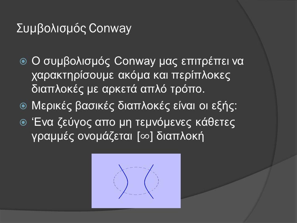 Συμβολισμός Conway