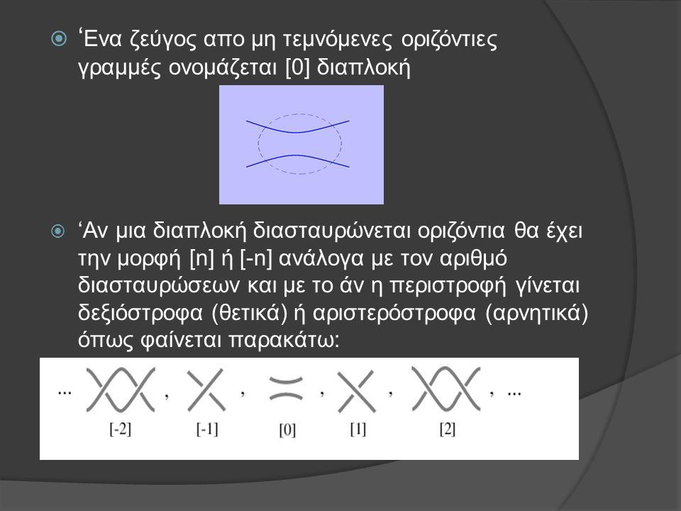  ' Ενα ζεύγος απο μη τεμνόμενες οριζόντιες γραμμές ονομάζεται [0] διαπλοκή  'Αν μια διαπλοκή διασταυρώνεται οριζόντια θα έχει την μορφή [n] ή [-n] α