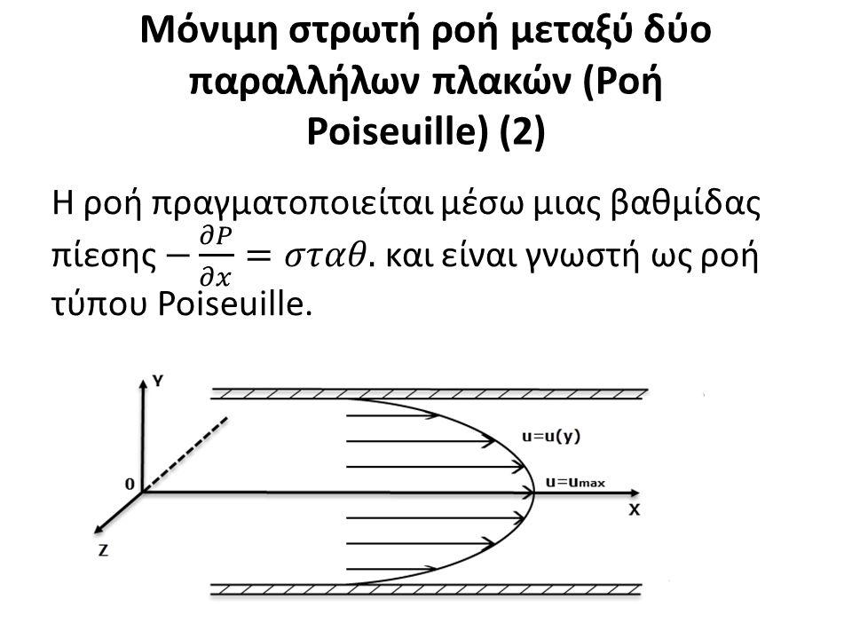 Μόνιμη στρωτή ροή μεταξύ δύο παραλλήλων πλακών (Ροή Poiseuille) (2)