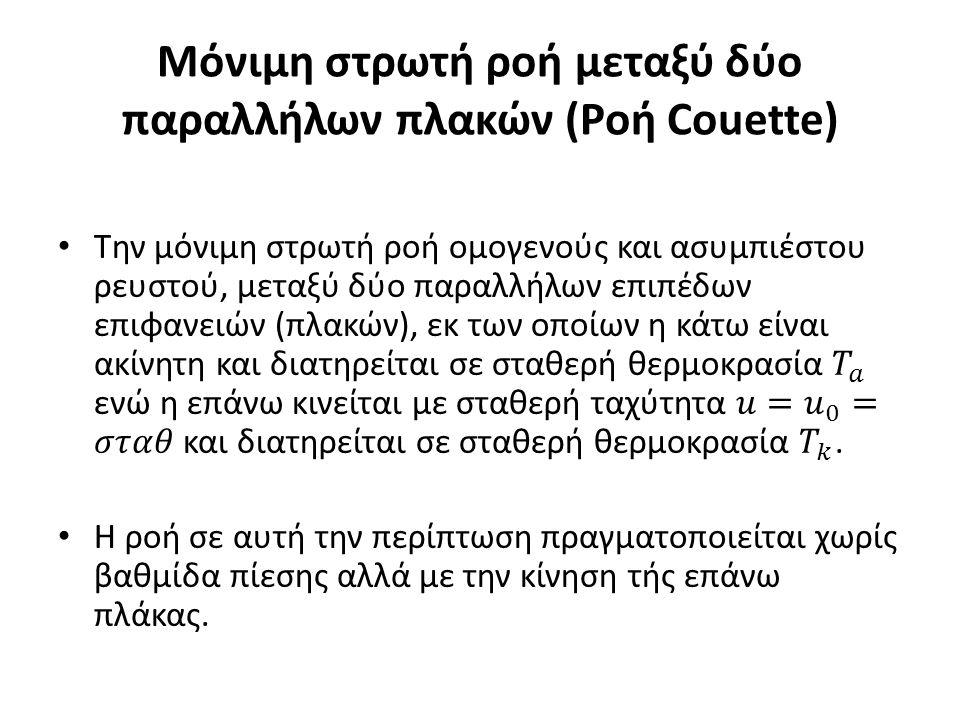 Μόνιμη στρωτή ροή μεταξύ δύο παραλλήλων πλακών (Ροή Couette)