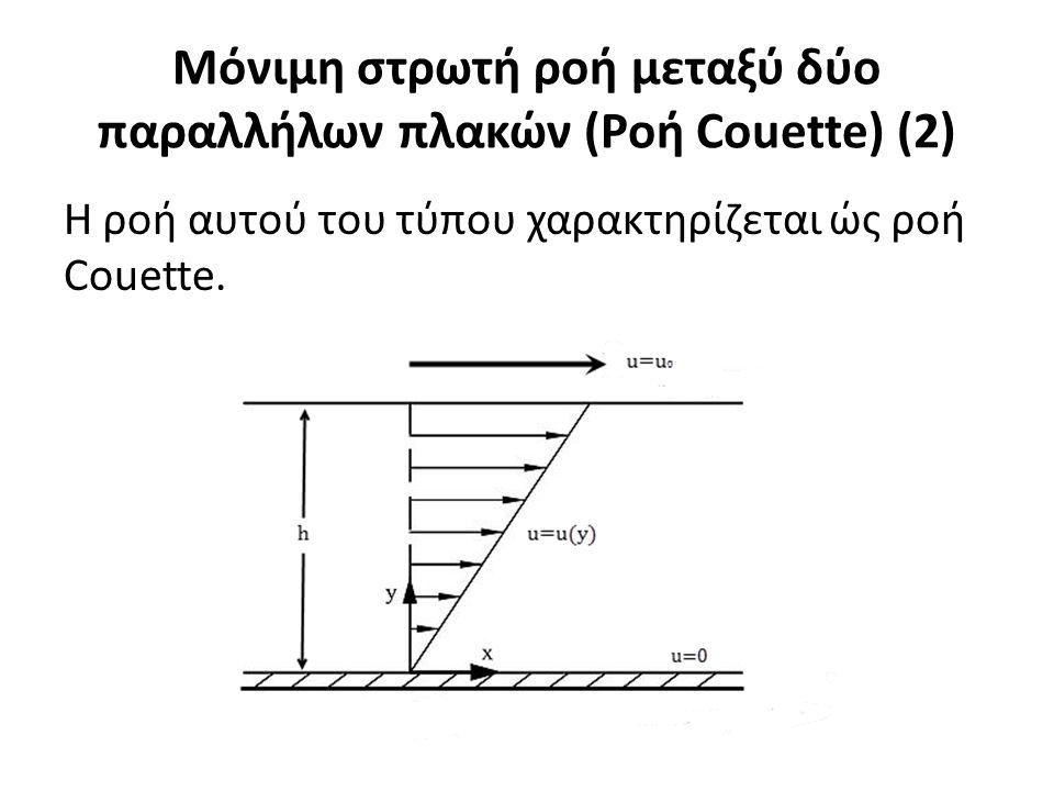 Μόνιμη στρωτή ροή μεταξύ δύο παραλλήλων πλακών (Ροή Couette) (2) Η ροή αυτού του τύπου χαρακτηρίζεται ώς ροή Couette.
