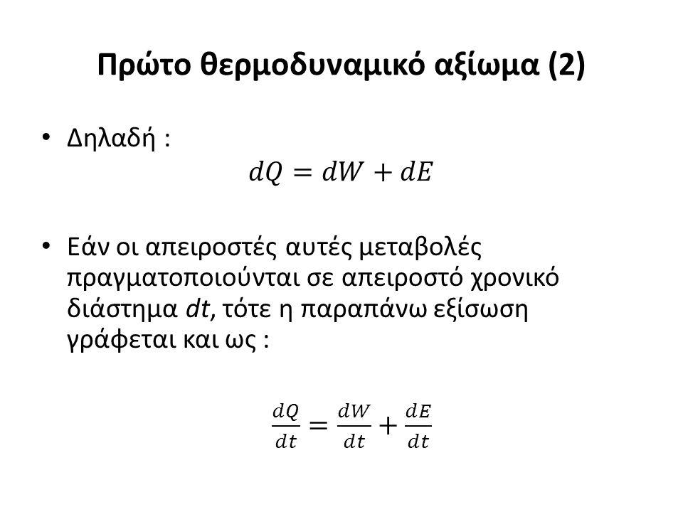 Πρώτο θερμοδυναμικό αξίωμα (2)