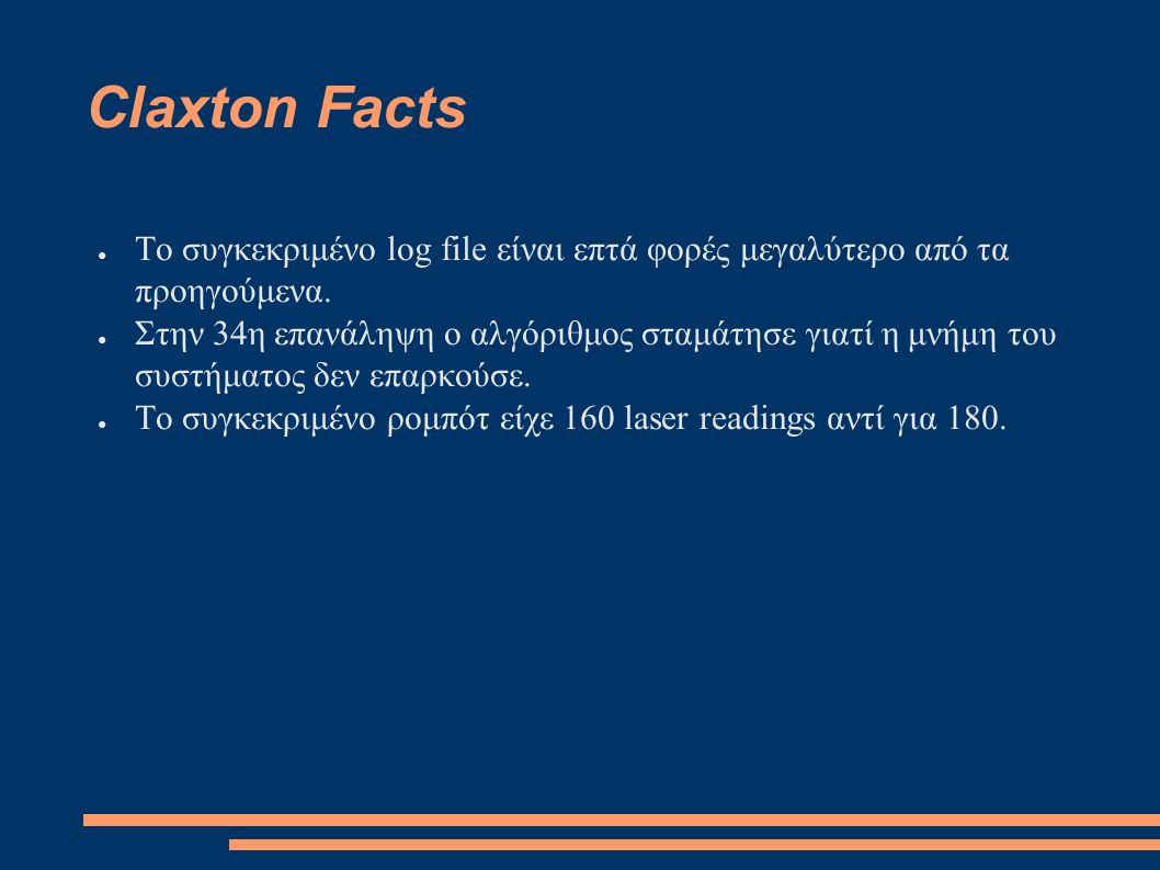 Claxton Facts ● Το συγκεκριμένο log file είναι επτά φορές μεγαλύτερο από τα προηγούμενα.