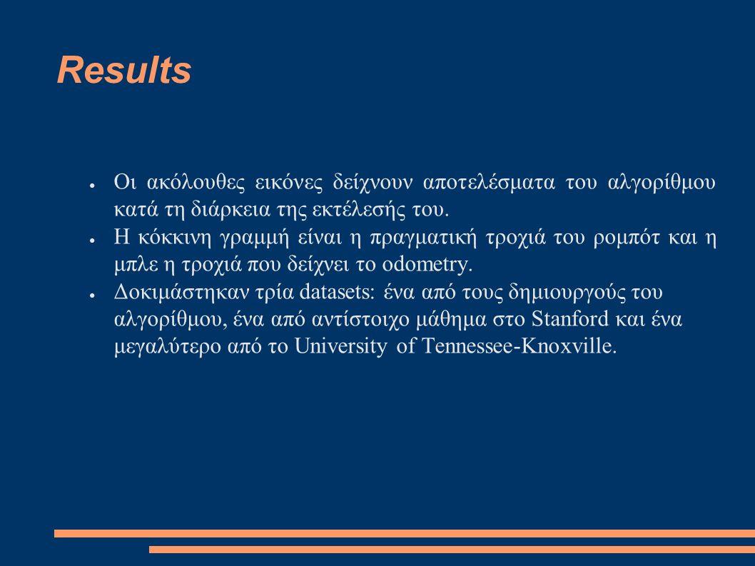 Results ● Οι ακόλουθες εικόνες δείχνουν αποτελέσματα του αλγορίθμου κατά τη διάρκεια της εκτέλεσής του.