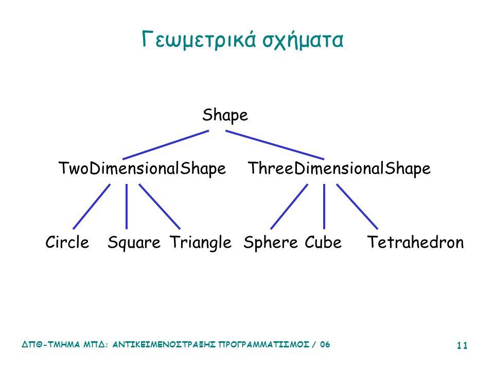 ΔΠΘ-ΤΜΗΜΑ ΜΠΔ: ΑΝΤΙΚΕΙΜΕΝΟΣΤΡΑΦΗΣ ΠΡΟΓΡΑΜΜΑΤΙΣΜΟΣ / 06 11 Γεωμετρικά σχήματα TwoDimensionalShape Shape ThreeDimensionalShape CircleSquareTriangleSphereCubeTetrahedron