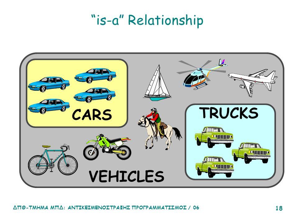 ΔΠΘ-ΤΜΗΜΑ ΜΠΔ: ΑΝΤΙΚΕΙΜΕΝΟΣΤΡΑΦΗΣ ΠΡΟΓΡΑΜΜΑΤΙΣΜΟΣ / 06 18 is-a Relationship CARS TRUCKS VEHICLES