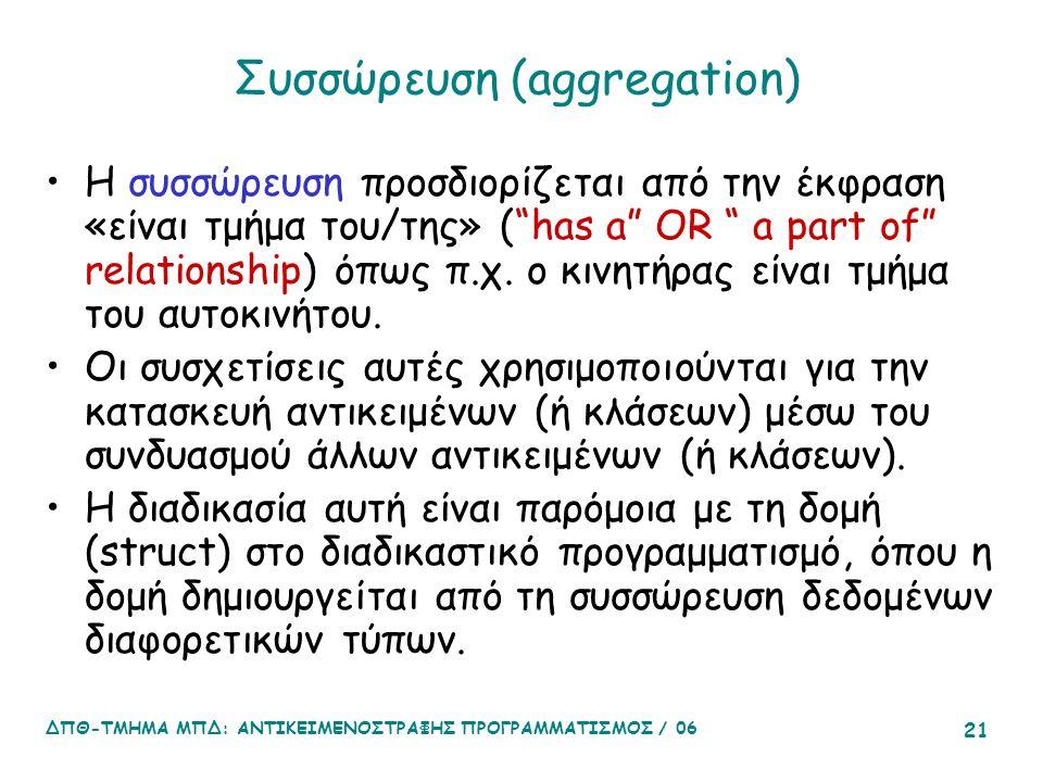 ΔΠΘ-ΤΜΗΜΑ ΜΠΔ: ΑΝΤΙΚΕΙΜΕΝΟΣΤΡΑΦΗΣ ΠΡΟΓΡΑΜΜΑΤΙΣΜΟΣ / 06 21 Συσσώρευση (aggregation) Η συσσώρευση προσδιορίζεται από την έκφραση «είναι τμήμα του/της» ( has a OR a part of relationship) όπως π.χ.