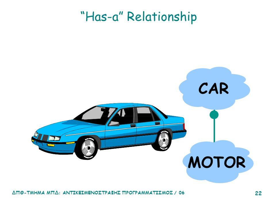 ΔΠΘ-ΤΜΗΜΑ ΜΠΔ: ΑΝΤΙΚΕΙΜΕΝΟΣΤΡΑΦΗΣ ΠΡΟΓΡΑΜΜΑΤΙΣΜΟΣ / 06 22 Has-a Relationship CAR MOTOR
