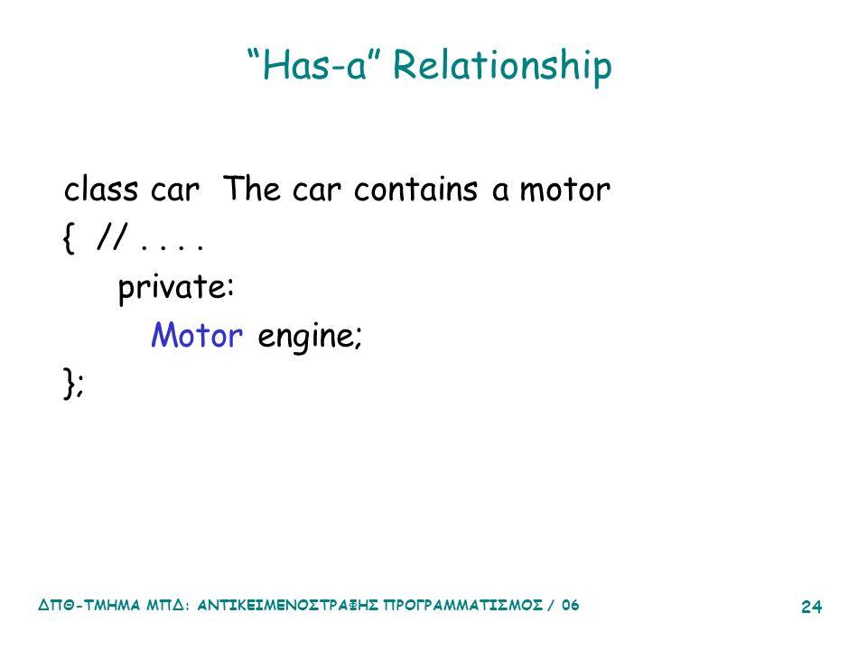 ΔΠΘ-ΤΜΗΜΑ ΜΠΔ: ΑΝΤΙΚΕΙΜΕΝΟΣΤΡΑΦΗΣ ΠΡΟΓΡΑΜΜΑΤΙΣΜΟΣ / 06 24 Has-a Relationship class car The car contains a motor { //....