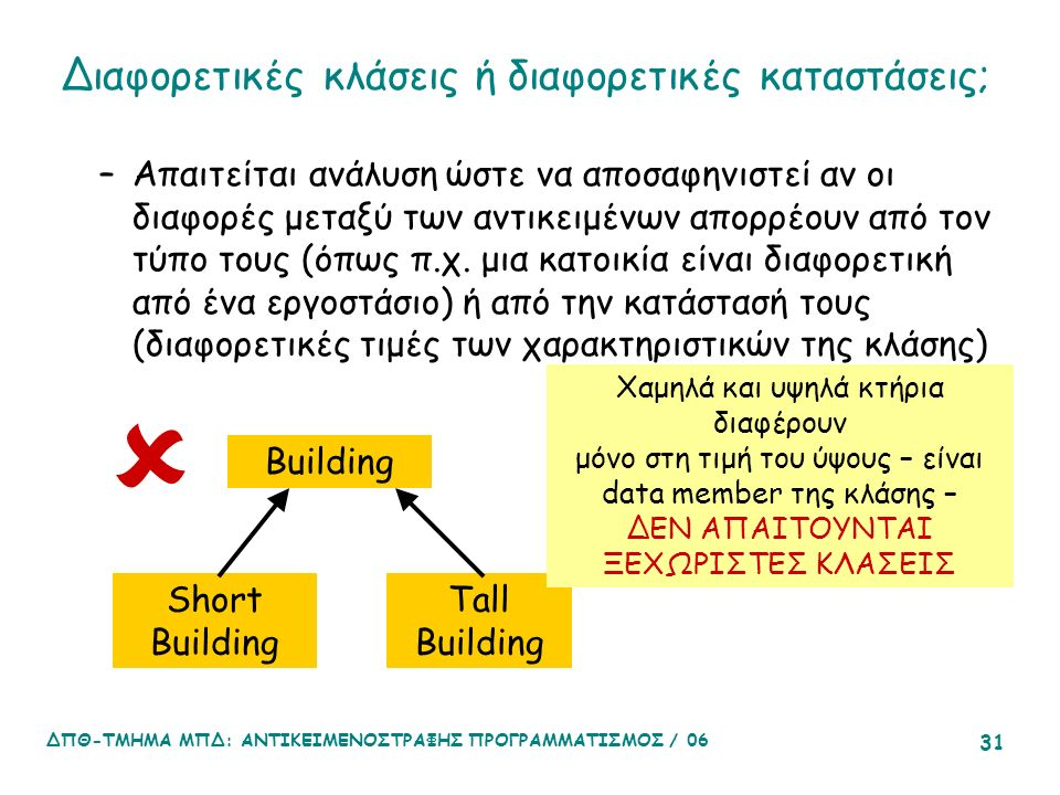 ΔΠΘ-ΤΜΗΜΑ ΜΠΔ: ΑΝΤΙΚΕΙΜΕΝΟΣΤΡΑΦΗΣ ΠΡΟΓΡΑΜΜΑΤΙΣΜΟΣ / 06 31 –Απαιτείται ανάλυση ώστε να αποσαφηνιστεί αν οι διαφορές μεταξύ των αντικειμένων απορρέουν από τον τύπο τους (όπως π.χ.