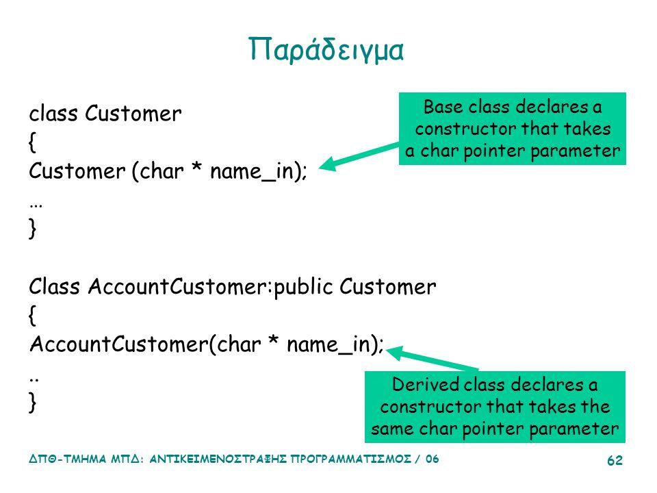 ΔΠΘ-ΤΜΗΜΑ ΜΠΔ: ΑΝΤΙΚΕΙΜΕΝΟΣΤΡΑΦΗΣ ΠΡΟΓΡΑΜΜΑΤΙΣΜΟΣ / 06 62 Παράδειγμα class Customer { Customer (char * name_in); … } Class AccountCustomer:public Customer { AccountCustomer(char * name_in);..