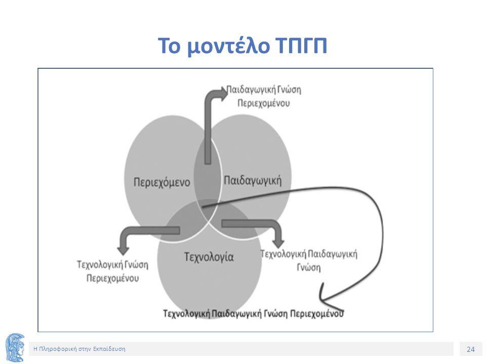 24 Η Πληροφορική στην Εκπαίδευση Το μοντέλο ΤΠΓΠ