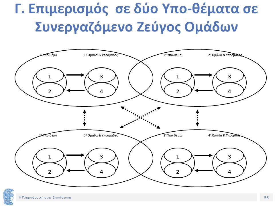 56 Η Πληροφορική στην Εκπαίδευση Γ. Επιμερισμός σε δύο Υπο-θέματα σε Συνεργαζόμενο Ζεύγος Ομάδων 1 ο Υπο-θέμα 1 η Ομάδα & Υποομάδες 1 2 3 4 2 ο Υπο-θέ