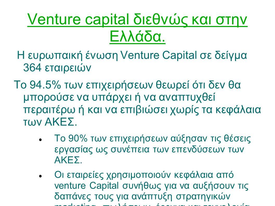 Venture capital διεθνώς και στην Ελλάδα. Η ευρωπαική ένωση Venture Capital σε δείγμα 364 εταιρειών Το 94.5% των επιχειρήσεων θεωρεί ότι δεν θα μπορούσ