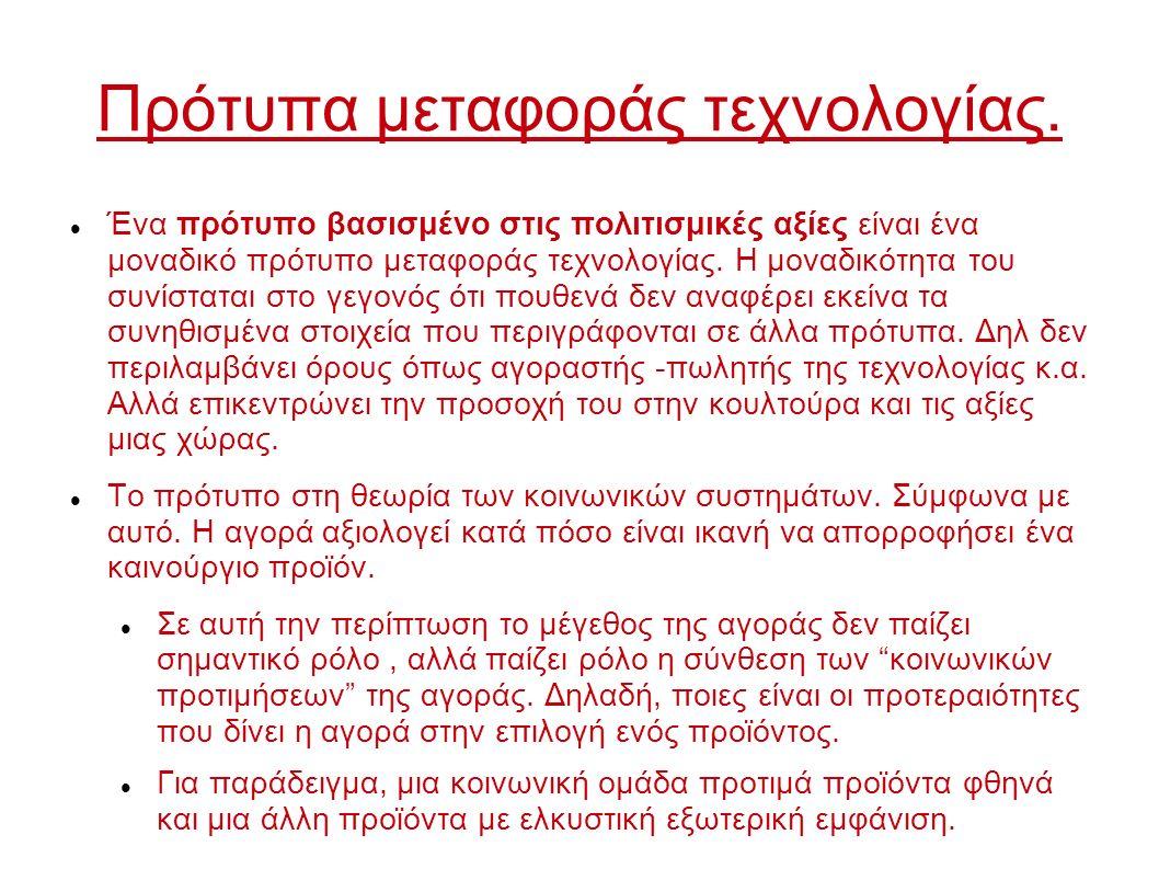 Venture capital διεθνώς και στην Ελλάδα.