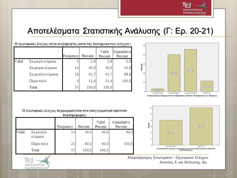 Αποτελέσματα Στατιστικής Ανάλυσης (Γ: Ερ.