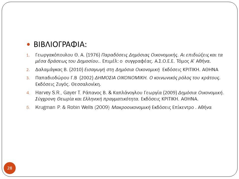 ΒΙΒΛΙΟΓΡΑΦΙΑ : 1. Γεωργακόπουλου Θ. Α. (1976) Παραδόσεις Δημόσιας Οικονομικής.