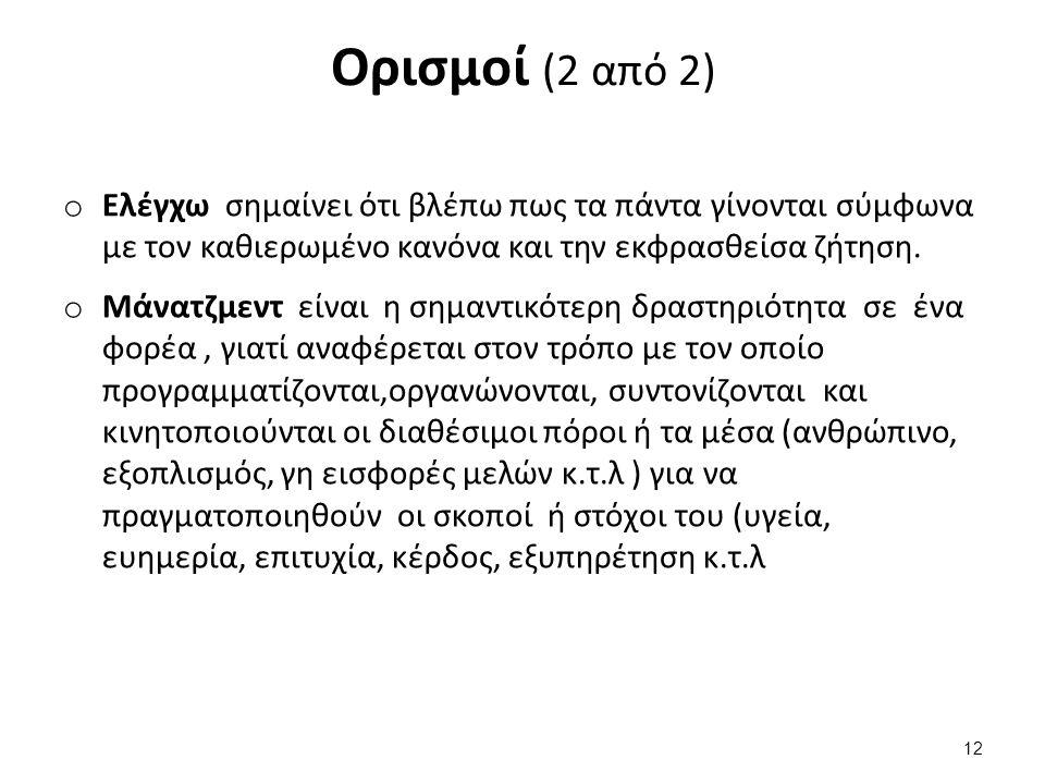 Ορισμοί (2 από 2) o Eλέγχω σημαίνει ότι βλέπω πως τα πάντα γίνονται σύμφωνα με τον καθιερωμένο κανόνα και την εκφρασθείσα ζήτηση.