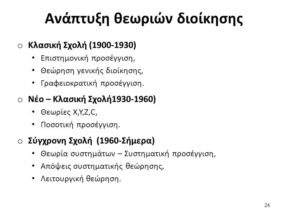 Ανάπτυξη θεωριών διοίκησης o Κλασική Σχολή (1900-1930) Επιστημονική προσέγγιση, Θεώρηση γενικής διοίκησης, Γραφειοκρατική προσέγγιση.