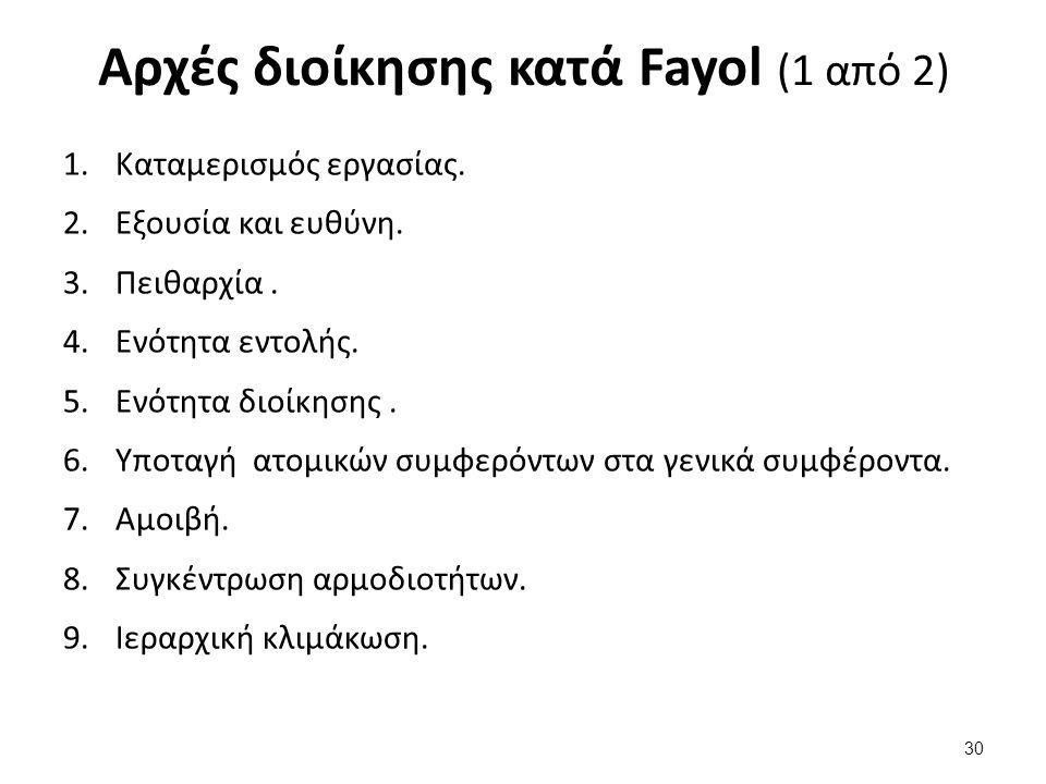 Αρχές διοίκησης κατά Fayol (1 από 2) 1.Καταμερισμός εργασίας.