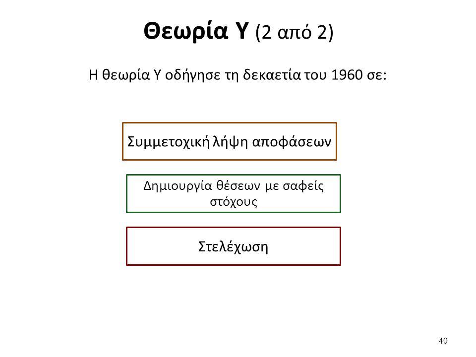 Θεωρία Υ (2 από 2) Η θεωρία Υ οδήγησε τη δεκαετία του 1960 σε: 40 Συμμετοχική λήψη αποφάσεων Δημιουργία θέσεων με σαφείς στόχους Στελέχωση