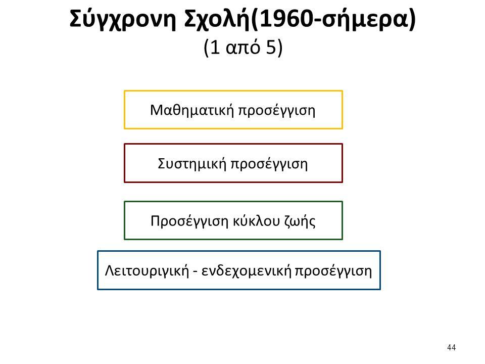 Σύγχρονη Σχολή(1960-σήμερα) (1 από 5) 44 Μαθηματική προσέγγιση Συστημική προσέγγιση Προσέγγιση κύκλου ζωής Λειτουριγική - ενδεχομενική προσέγγιση