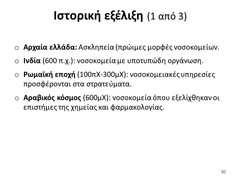 Ιστορική εξέλιξη (1 από 3) o Αρχαία ελλάδα: Ασκληπεία (πρώιμες μορφές νοσοκομείων.