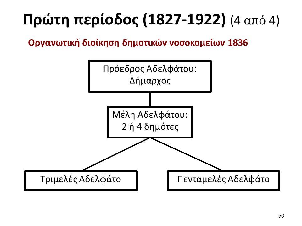 Πρώτη περίοδος (1827-1922) (4 από 4) Πρόεδρος Αδελφάτου: Δήμαρχος 56 Μέλη Αδελφάτου: 2 ή 4 δημότες Τριμελές ΑδελφάτοΠενταμελές Αδελφάτο Οργανωτική διοίκηση δημοτικών νοσοκομείων 1836