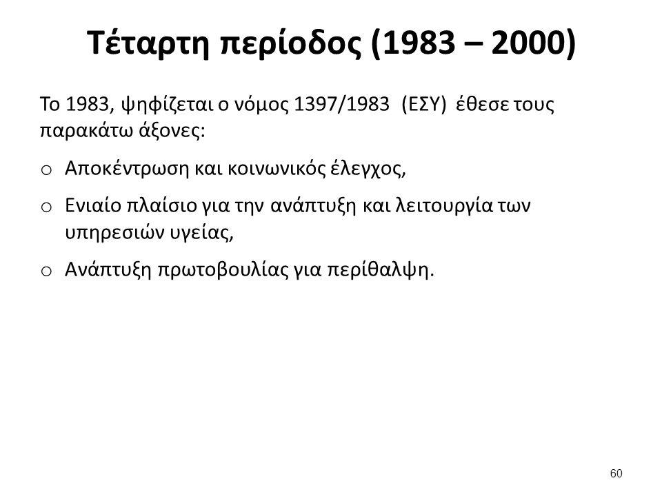 Τέταρτη περίοδος (1983 – 2000) Το 1983, ψηφίζεται ο νόμος 1397/1983 (ΕΣΥ) έθεσε τους παρακάτω άξονες: o Αποκέντρωση και κοινωνικός έλεγχος, o Ενιαίο πλαίσιο για την ανάπτυξη και λειτουργία των υπηρεσιών υγείας, o Ανάπτυξη πρωτοβουλίας για περίθαλψη.