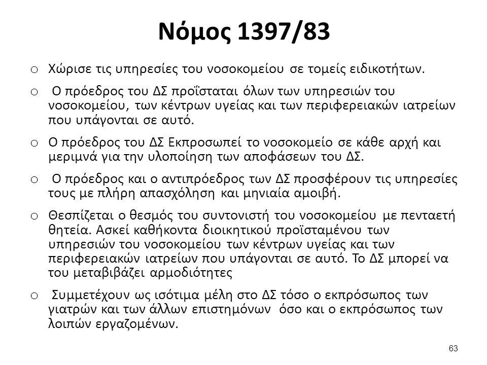 Νόμος 1397/83 o Χώρισε τις υπηρεσίες του νοσοκομείου σε τομείς ειδικοτήτων.