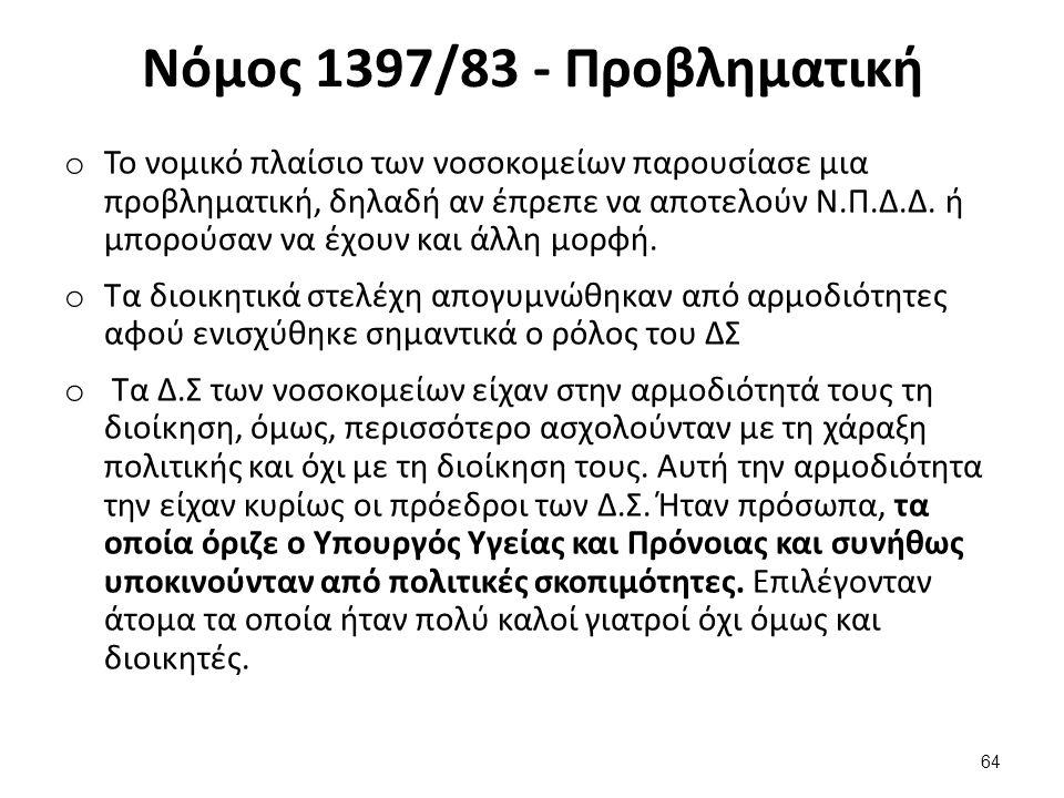 Νόμος 1397/83 - Προβληματική o Το νομικό πλαίσιο των νοσοκομείων παρουσίασε μια προβληματική, δηλαδή αν έπρεπε να αποτελούν Ν.Π.Δ.Δ.