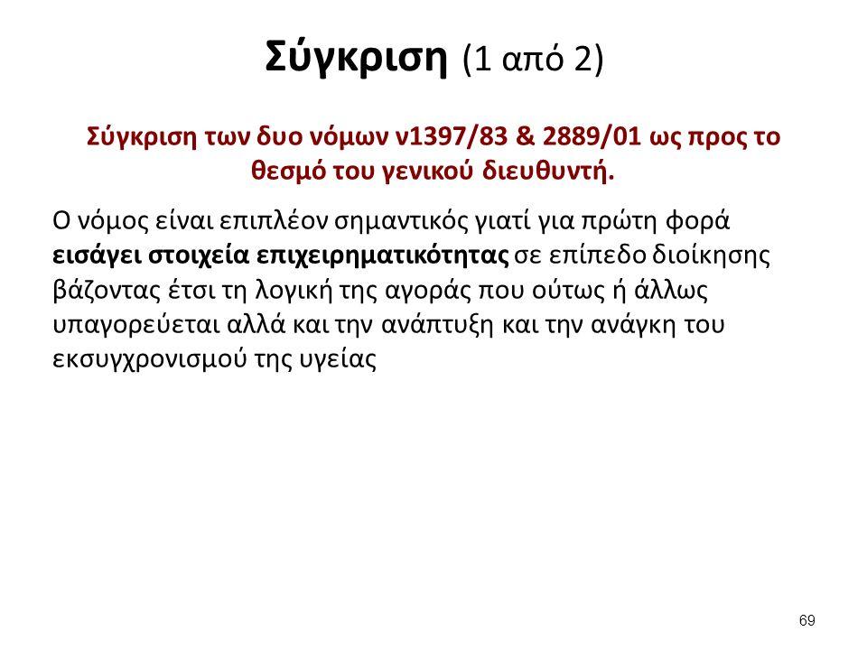 Σύγκριση (1 από 2) Σύγκριση των δυο νόμων ν1397/83 & 2889/01 ως προς το θεσμό του γενικού διευθυντή.