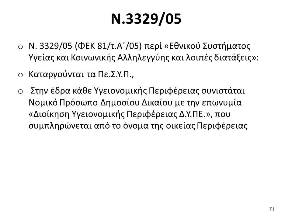 Ν.3329/05 o Ν.