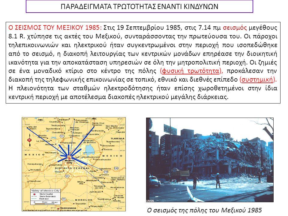 ΠΑΡΑΔΕΙΓΜΑΤΑ ΤΡΩΤΟΤΗΤΑΣ ΕΝΑΝΤΙ ΚΙΝΔΥΝΩΝ Ο ΣΕΙΣΜΟΣ ΤΟΥ ΜΕΞΙΚΟΥ 1985: Στις 19 Σεπτεμβρίου 1985, στις 7.14 πμ σεισμός μεγέθους 8.1 R.