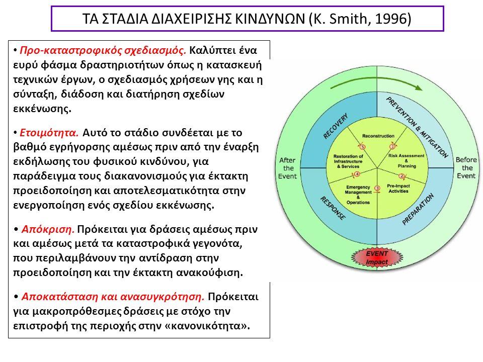 ΤΑ ΣΤΑΔΙΑ ΔΙΑΧΕΙΡΙΣΗΣ ΚΙΝΔΥΝΩΝ (K. Smith, 1996) Προ-καταστροφικός σχεδιασμός.