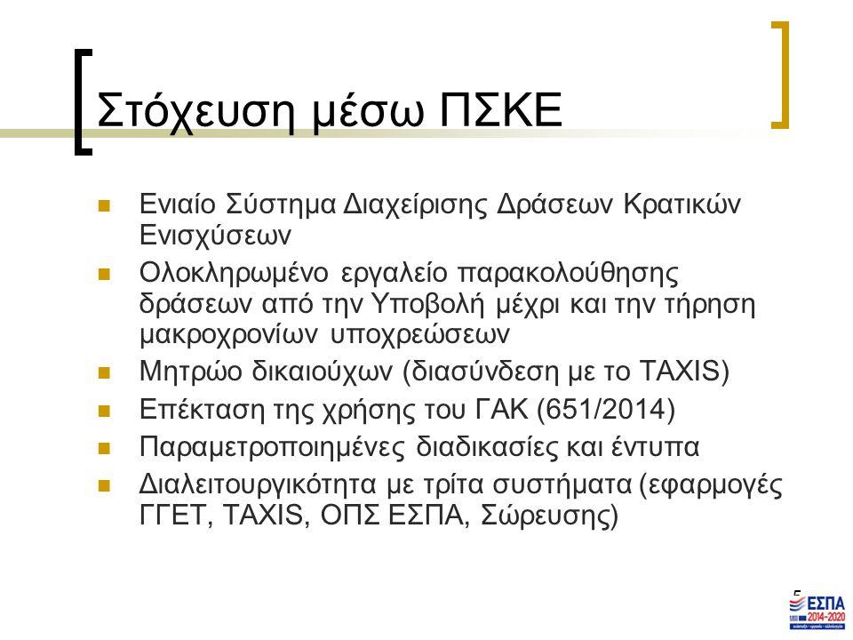 Στόχευση μέσω ΠΣΚΕ Ενιαίο Σύστημα Διαχείρισης Δράσεων Κρατικών Ενισχύσεων Ολοκληρωμένο εργαλείο παρακολούθησης δράσεων από την Υποβολή μέχρι και την τήρηση μακροχρονίων υποχρεώσεων Μητρώο δικαιούχων (διασύνδεση με το TAXIS) Επέκταση της χρήσης του ΓΑΚ (651/2014) Παραμετροποιημένες διαδικασίες και έντυπα Διαλειτουργικότητα με τρίτα συστήματα (εφαρμογές ΓΓΕΤ, TAXIS, ΟΠΣ ΕΣΠΑ, Σώρευσης) 5