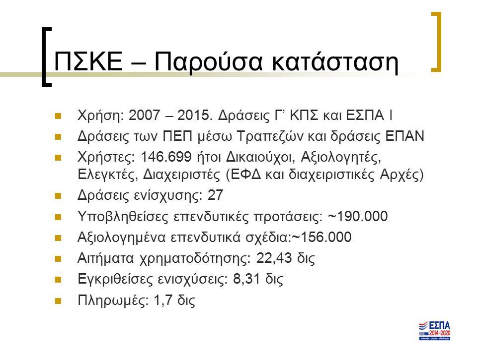 ΠΣΚΕ – Παρούσα κατάσταση Χρήση: 2007 – 2015.
