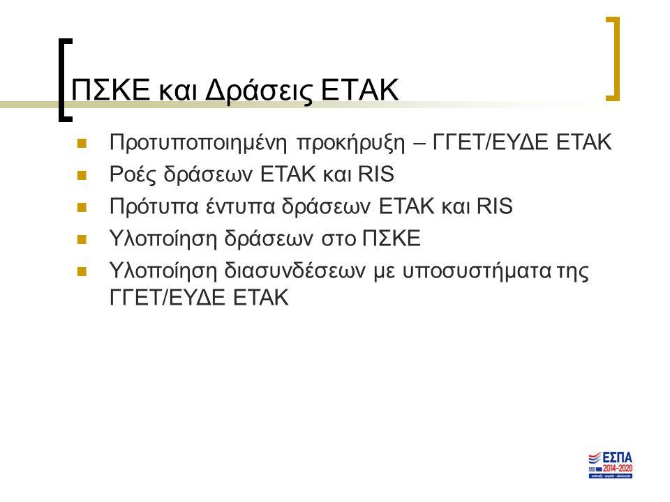 Επιβοηθητικά Εργαλεία Συντονισμός Κρατικών Ενισχύσεων με χρήση της πλατφόρμας ΔΙΑΥΛΟΣ (Ν.4314/2014) Χρήση του Π.Σ.