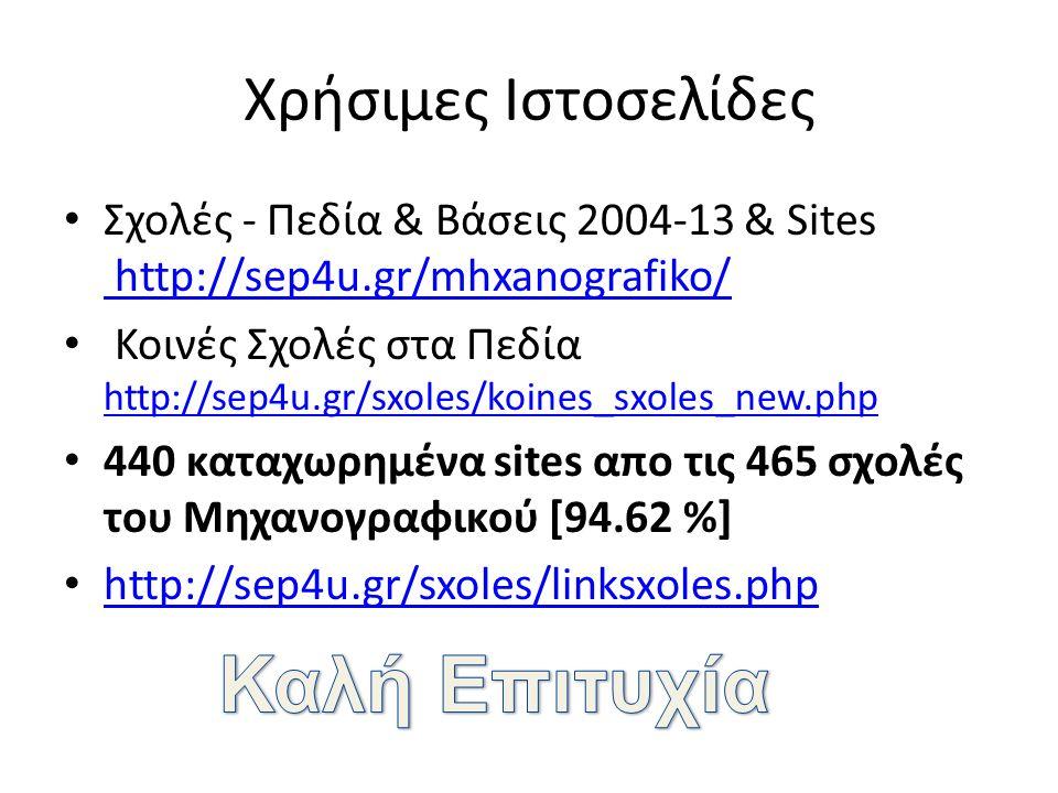 Χρήσιμες Ιστοσελίδες Σχολές - Πεδία & Βάσεις 2004-13 & Sites http://sep4u.gr/mhxanografiko/ http://sep4u.gr/mhxanografiko/ Κοινές Σχολές στα Πεδία http://sep4u.gr/sxoles/koines_sxoles_new.php http://sep4u.gr/sxoles/koines_sxoles_new.php 440 καταχωρημένα sites απο τις 465 σχολές του Μηχανογραφικού [94.62 %] http://sep4u.gr/sxoles/linksxoles.php