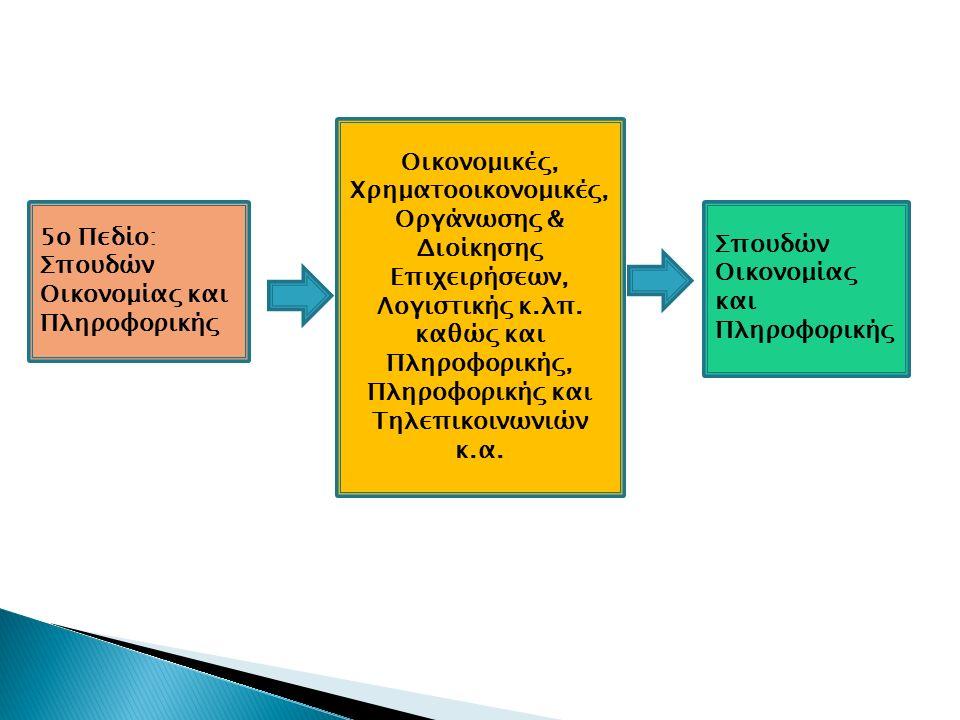 5ο Πεδίο: Σπουδών Οικονομίας και Πληροφορικής Οικονομικές, Χρηματοοικονομικές, Οργάνωσης & Διοίκησης Επιχειρήσεων, Λογιστικής κ.λπ.