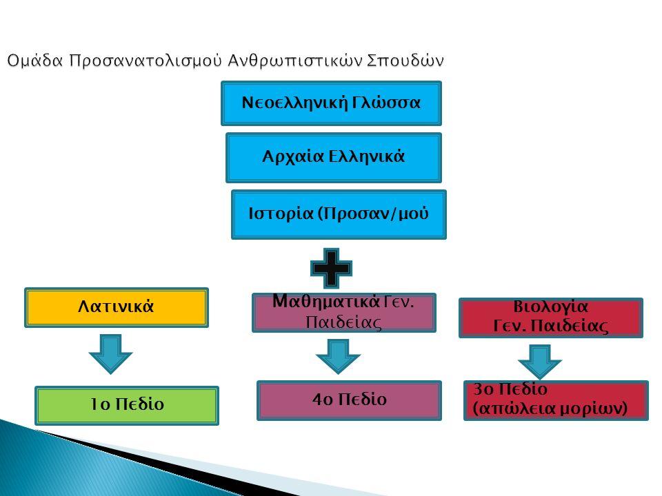 Ομάδα Προσανατολισμού Ανθρωπιστικών Σπουδών Νεοελληνική Γλώσσα Αρχαία Ελληνικά Ιστορία (Προσαν/μού Λατινικά Μ αθηματικά Γεν.
